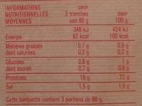 Blanc de dinde - Informations nutritionnelles - fr