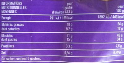 6 gaufres moelleuses aux oeufs frais - Informations nutritionnelles