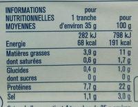 Saumon fumé élevé en Ecosse - Voedingswaarden - fr