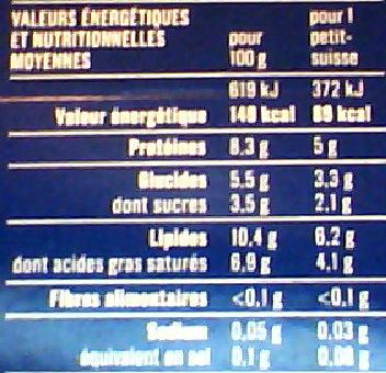 Petits Suisses Nature (10,4 % MG) - (12 pots de 60 g) - Informations nutritionnelles