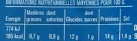 Filets de limande du nord Meunière - Nutrition facts