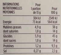 Crêpes dentelle fourrées au cheddar - Nutrition facts - fr