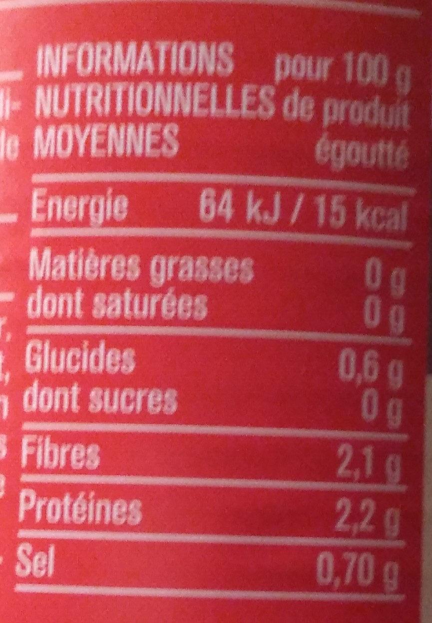 Champignons de Paris entiers 1er choix - Nutrition facts - fr