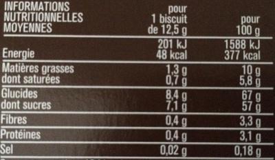 Génoises fourrage à l'orange nappées de chocolat noir - Informations nutritionnelles