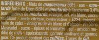Filet de Maquereaux (Aux Deux Moutardes) - Ingredients