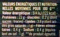Filets de Maquereaux (au Muscadet et aux 9 Aromates) - Informations nutritionnelles
