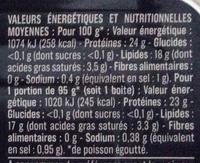 Sardines à l'huile de tournesol - Informations nutritionnelles - fr
