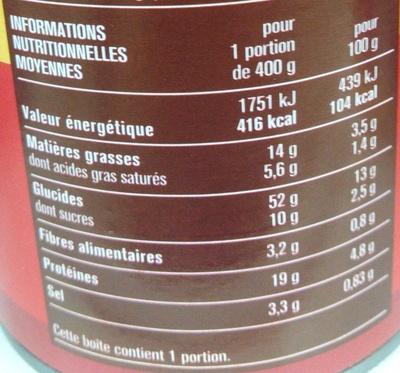 Ravioli Bolognaise au Bœuf - Informations nutritionnelles