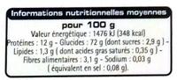 Pennoni - Informations nutritionnelles