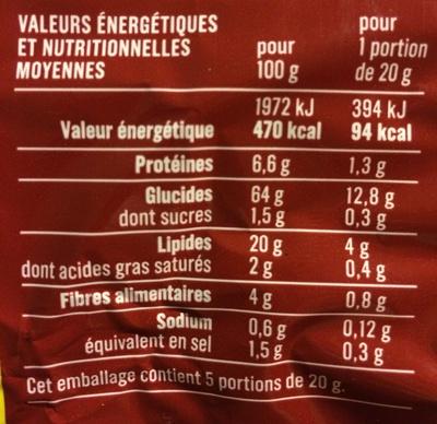 Tortillas Chips goût Chili - Voedigswaarden