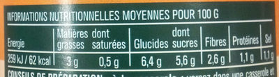 Sauce Tomate Napolitaine - Informations nutritionnelles