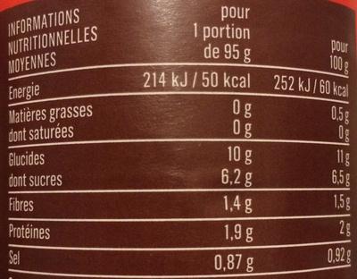 Sauce aux tomates cuisinées - Informations nutritionnelles - fr