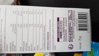 Mini torsades - Au beurre & sel de Guérande - Nutrition facts