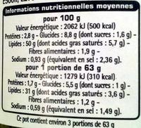 Pesto alla genovese - Nutrition facts - fr