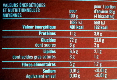 Biscottes très pauvres en sel - Informations nutritionnelles - fr