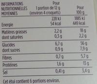 Croquets de Provence aux olives noires de Nyons - Informations nutritionnelles