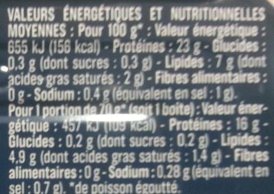 Filets de sardines Citron et basilic - Voedingswaarden - fr