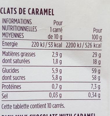 Chocolat au lait pépites de caramel - 营养成分 - fr