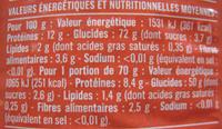 Coquillettes (Al dente 9 min.) - Informations nutritionnelles - fr