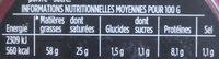 Foie gras entier de canard du sud ouest - Nutrition facts