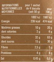 Biscuits Petit Déjeuner 5 Céréales Abricots, Amandes & Pépites de Chocolat - Nutrition facts - fr