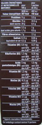 Pétales de blé au chocolat - Informations nutritionnelles