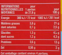 Moules à l'escabèche, recette espagnole - Información nutricional - fr