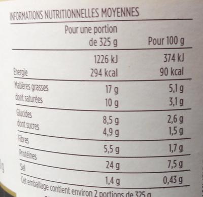 Blanquette sauté de veau et ses 3 légumes - Informations nutritionnelles