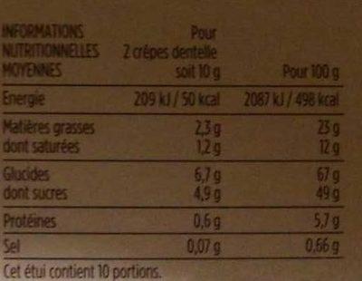 Crêpes dentelle au chocolat au lait - Voedigswaarden