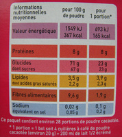 Boisson cacaotée - Nutrition facts