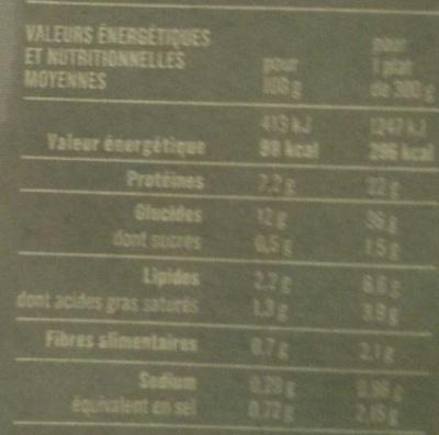 Blanquette de veau et riz blanc - Voedingswaarden - fr