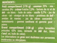 Pâtes torsadées et saumon, sauce oseille - Ingredients