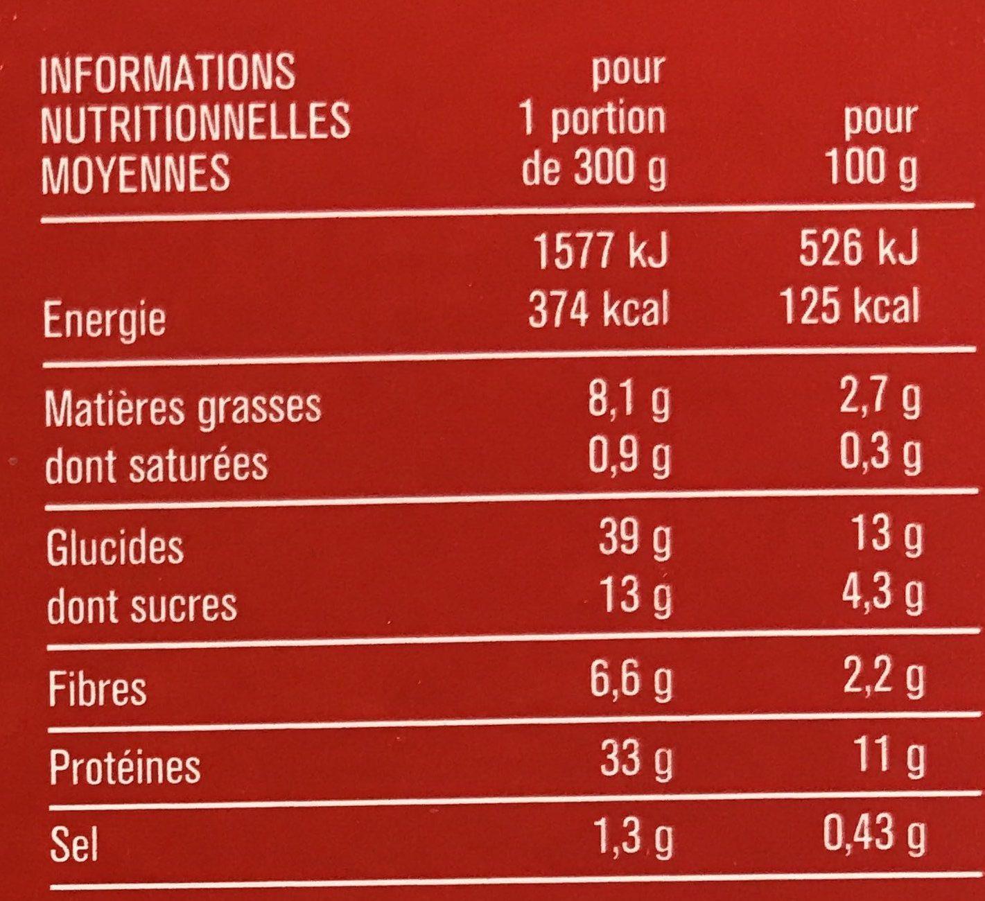 Thon à la Tomate et Penne Rigate - Informations nutritionnelles - fr