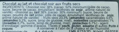 Mendiants aux fruits - Ingredients