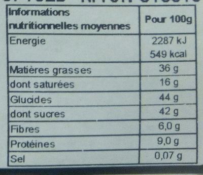 Mendiants aux fruits - Nutrition facts