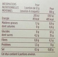 Croquets de Provence aux figues - Nutrition facts