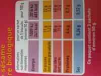 Biscuit petit épeautre & sésame - Informations nutritionnelles