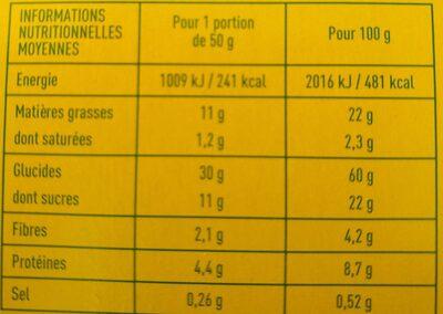 Biscuits petit épeautre et sésame - Informations nutritionnelles - fr