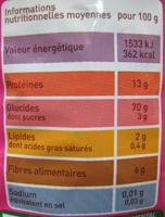 Penne au blé intégral Bio - Nutrition facts