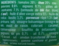 Salade Italienne (Pâtes au pesto et Thon) - Ingrédients - fr