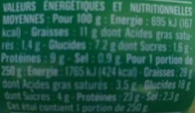 Salade Italienne (Pâtes au pesto et Thon) - Informations nutritionnelles - fr