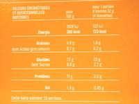 Biscottes - Informations nutritionnelles - fr
