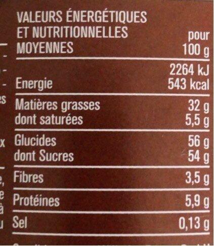 Pâte à tartiner sans huile de palme - Valori nutrizionali - fr