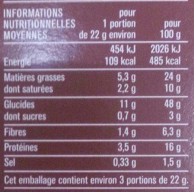 Crackers Gouda et graines (Lin, sésame, citrouille & tournesol) - Informations nutritionnelles - fr