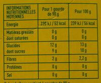 Compote Pomme-poire Bio Monoprix - Nutrition facts - fr