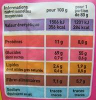 Mélange de 5 céréales Bio - Informations nutritionnelles