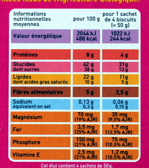Petits Déj' muesli pépites de chocolat - Nutrition facts - fr