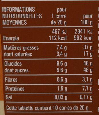 Chocolat au lait et aux morceaux de noix de pécan caramélisées - Informations nutritionnelles - fr