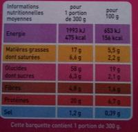 Filet de Saumon sauce Aneth et Duo de Riz - Informations nutritionnelles - fr