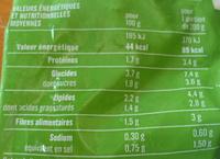Épinards hachés à la crème - Voedigswaarden